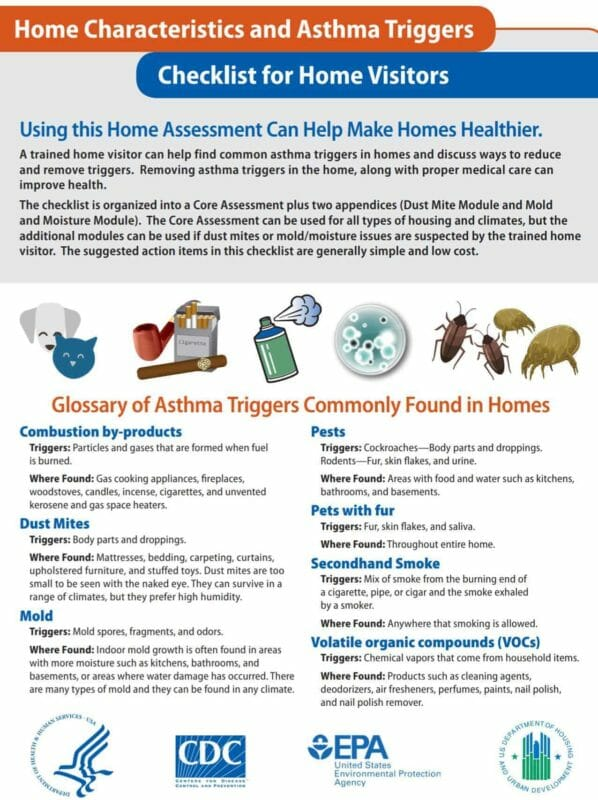CDC infographic on the triggers of asthma