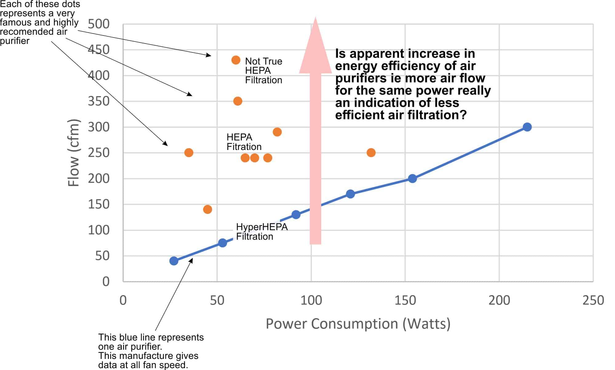 Do Air Purifiers Use a Lot of Electricity Ver 02 1